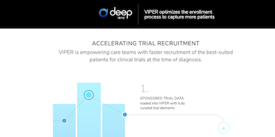 Accelerating Trial Recruitment